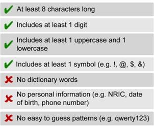 Strong Password Checklist